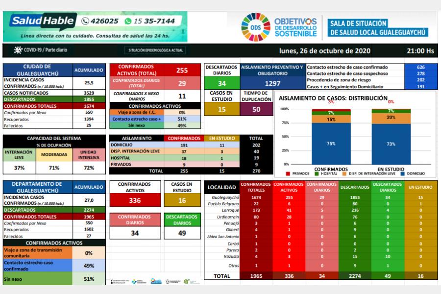 Actualización epidemiológica covid-19